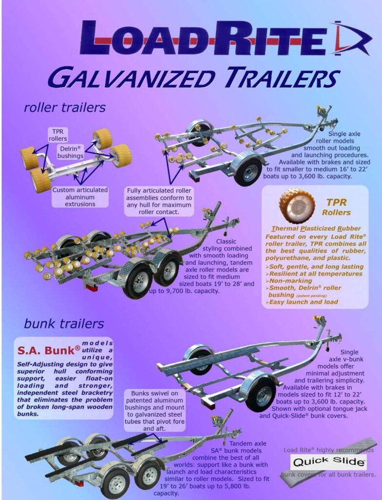 load rite galvanized trailers page 001
